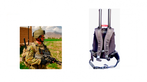 Military Inhibitor Backpack